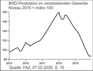 [Bild: produktions-niedergang-deindustrialisierung.jpg]